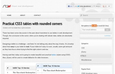 http://www.red-team-design.com/practical-css3-tables-with-rounded-corners