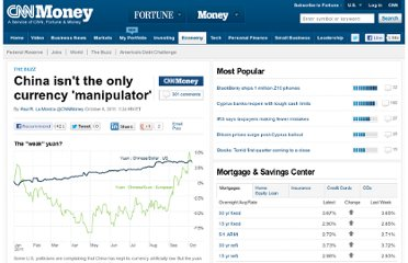 http://money.cnn.com/2011/10/06/news/economy/thebuzz/index.htm