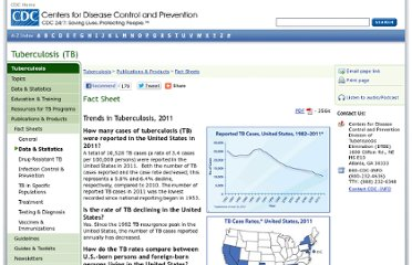 http://www.cdc.gov/tb/publications/factsheets/statistics/TBTrends.htm?s_cid=fb1195