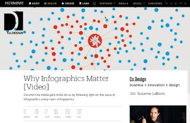 http://www.fastcodesign.com/1665149/infographic-of-the-day-why-infographics-matter-video