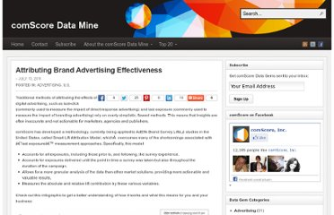 http://www.comscoredatamine.com/2011/07/attributing-brand-advertising-effectiveness/