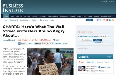 http://www.businessinsider.com/what-wall-street-protesters-are-so-angry-about-2011-10?op=1