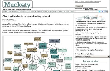 http://news.muckety.com/2011/10/06/charting-the-charter-schools-funding-network/34471