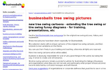 http://www.businessballs.com/businessballs_treeswing_pictures.htm
