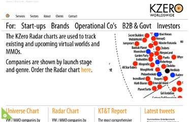 http://www.kzero.co.uk/radar-chart/