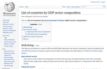 http://en.wikipedia.org/wiki/List_of_countries_by_GDP_sector_composition