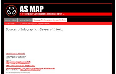 http://www.as-map.com/blog/sources-of-infographic-geyser-of-infoviz/
