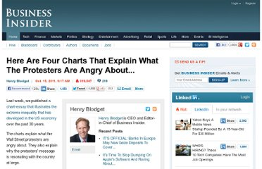 http://www.businessinsider.com/here-are-the-four-charts-that-explain-what-the-protesters-are-angry-about-2011-10