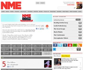 http://www.nme.com/list/150-best-tracks-of-the-past-15-years/248648/article/248646