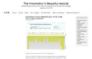 http://www.informationisbeautifulawards.com/2011/10/interactive-shortlist-for-the-1st-challenge/