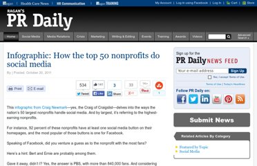 http://www.prdaily.com/Main/Articles/Infographic_How_the_top_50_nonprofits_do_social_me_9809.aspx