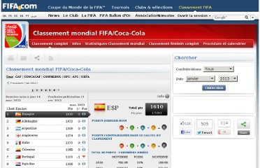 http://fr.fifa.com/worldranking/rankingtable/index.html
