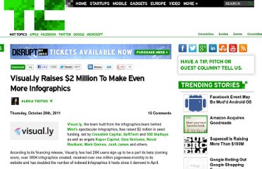 http://techcrunch.com/2011/10/20/visual-ly-raises-2-million-to-make-even-more-infographics/