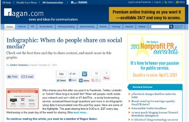 http://www.ragan.com/Main/Articles/Infographic_When_do_people_share_on_social_media__43819.aspx
