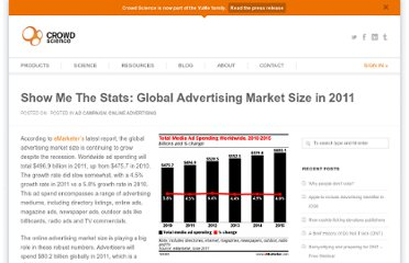 http://blog.crowdscience.com/2011/09/show-me-the-stats-global-advertising-market-size-in-2011/