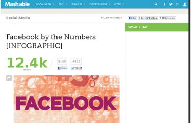 http://mashable.com/2011/10/21/facebook-infographic/