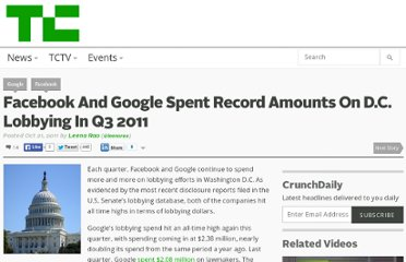 http://techcrunch.com/2011/10/21/facebook-and-google-spent-record-amounts-on-d-c-lobbying-in-q3-2011/