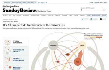 http://www.nytimes.com/interactive/2011/10/23/sunday-review/an-overview-of-the-euro-crisis.html?src=tp