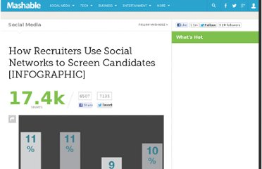 http://mashable.com/2011/10/23/how-recruiters-use-social-networks-to-screen-candidates-infographic/