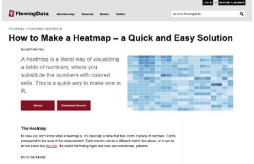 http://flowingdata.com/2010/01/21/how-to-make-a-heatmap-a-quick-and-easy-solution/