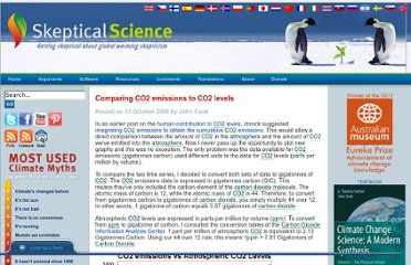 http://www.skepticalscience.com/Comparing-CO2-emissions-to-CO2-levels.html