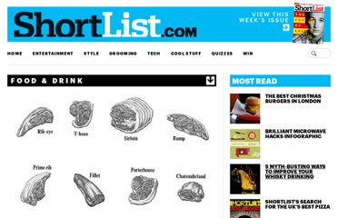 http://www.shortlist.com/instant-improver/food/the-ultimate-steak-manual