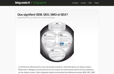 http://blog.cozic.fr/definition-sem-seo-smo-et-sea