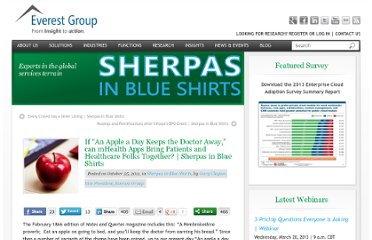 http://www.everestgrp.com/2011-10-if-an-apple-a-day-keeps-the-doctor-away-can-mhealth-apps-bring-patients-and-healthcare-folks-together-sherpas-in-blue-shirts-8140.html