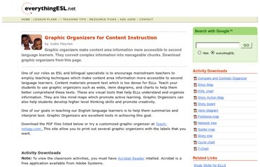 http://www.everythingesl.net/inservices/graphic_organizers.php