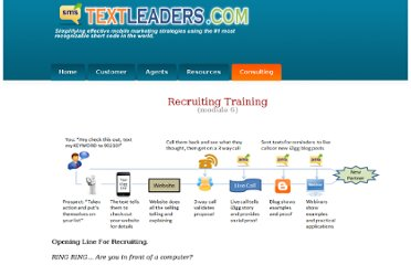 http://textleaders.com/modules/module-6/