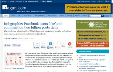 http://www.ragan.com/Main/Articles/Infographic_Facebook_users_like_and_comment_on_two_43843.aspx