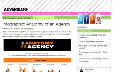 http://www.adverblog.com/2011/10/26/anatomy-of-an-agency/