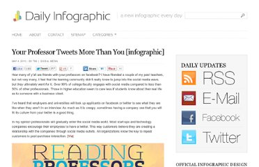 http://dailyinfographic.com/your-professor-tweets-more-than-you-infographic#.TqcF1-h8UBg.gmail