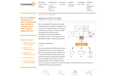 http://www.thinkmap.com/architecture.jsp