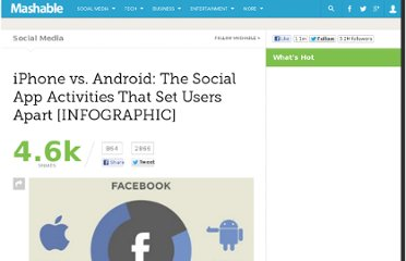 http://mashable.com/2011/10/27/iphone-v-android-users/