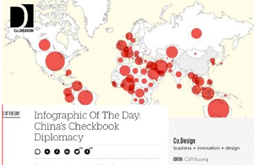 http://www.fastcodesign.com/1665229/infographic-of-the-day-chinas-checkbook-diplomacy#disqus_thread