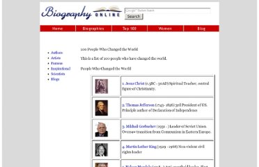 http://www.biographyonline.net/people/people-who-changed-world.html