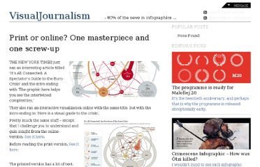 http://visualjournalism.com/print-or-online-one-masterpiece-and-one-screw-up/2011/10/23/