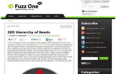 http://www.fuzzone.com/blog/385/search-engine-optimisation/seo-hierarchy-of-needs/