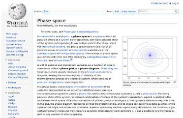 http://en.wikipedia.org/wiki/Phase_space