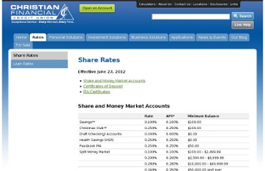 http://www.christianfinancialcu.com/christian-financial-credit-union-share-rates.asp#sharemoney
