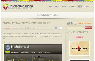 http://interactiveblend.com/blog/interactive/5-interactive-javascript-charts-for-your-website/