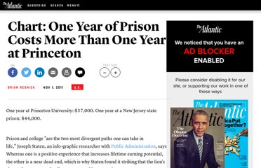 http://www.theatlantic.com/national/archive/2011/11/chart-one-year-of-prison-costs-more-than-one-year-at-princeton/247629/