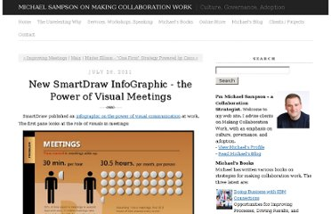 http://currents.michaelsampson.net/2011/07/new-smartdraw-infographic-meetings-collaboration.html