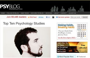 http://www.spring.org.uk/2007/02/top-ten-psychology-studies.php
