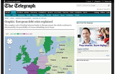 http://www.telegraph.co.uk/news/interactive-graphics/graphic-of-the-day/8868729/Graphic-European-debt-crisis-explained.html