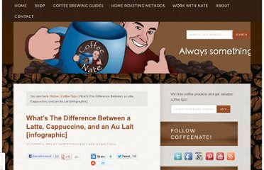 http://www.coffeenate.com/the-difference-between-a-latte-cappuccino-and-an-au-lait-visual/