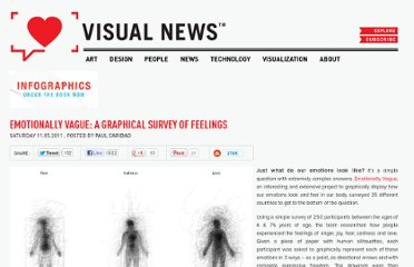 http://www.visualnews.com/2011/11/05/emotionally-vague-a-graphical-survey-of-feelings/