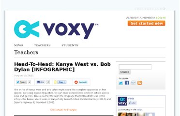 http://voxy.com/blog/index.php/2011/03/head-to-head-kanye-vs-dylan-infographic/