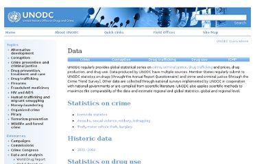 http://www.unodc.org/unodc/en/data-and-analysis/statistics/data.html
